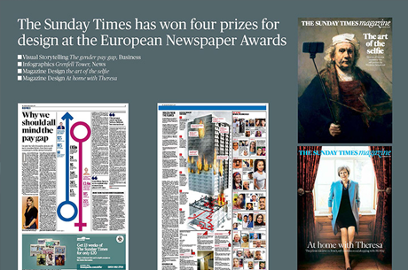The Sunday Times wins four prizes for design